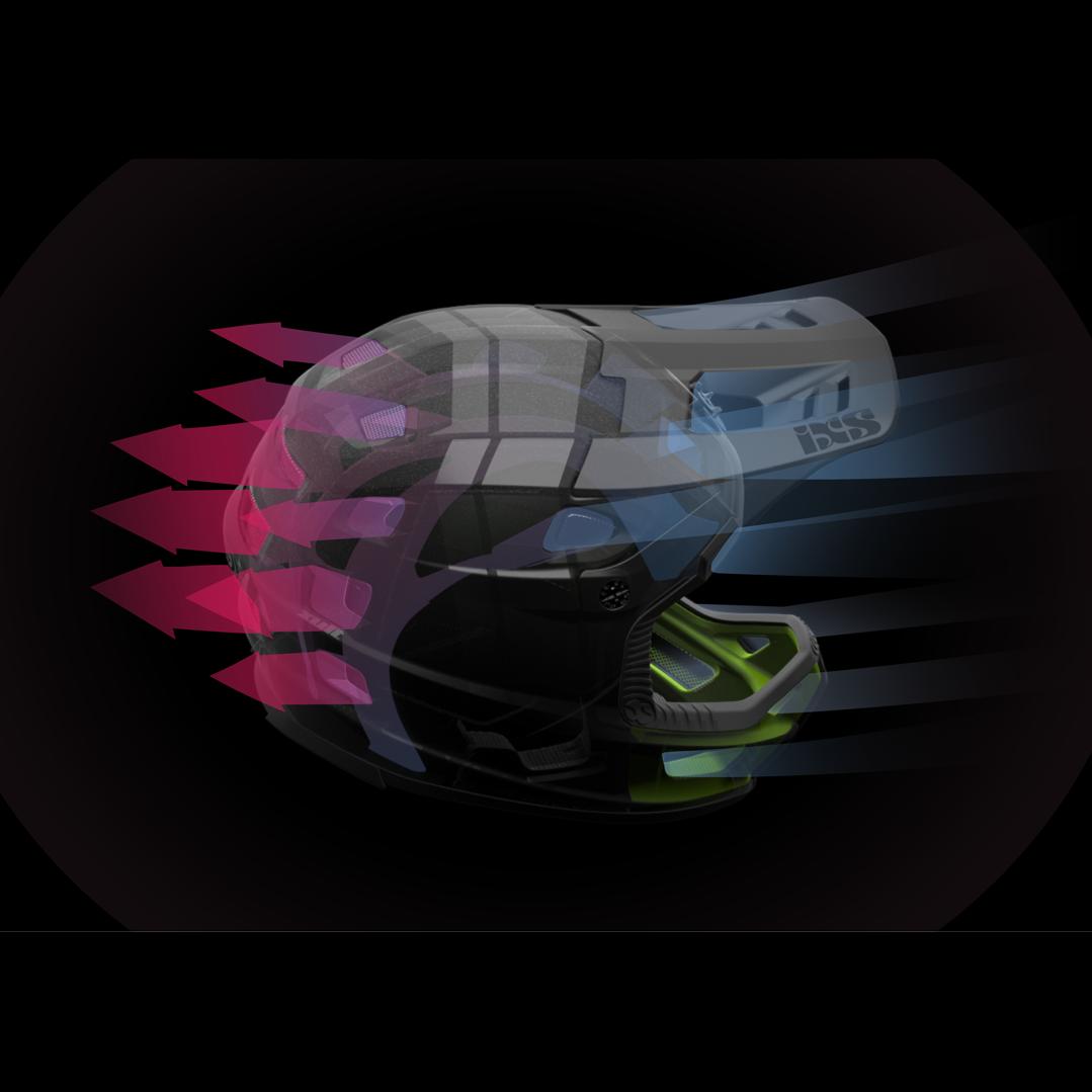 iXS Vortex - Ventilation System